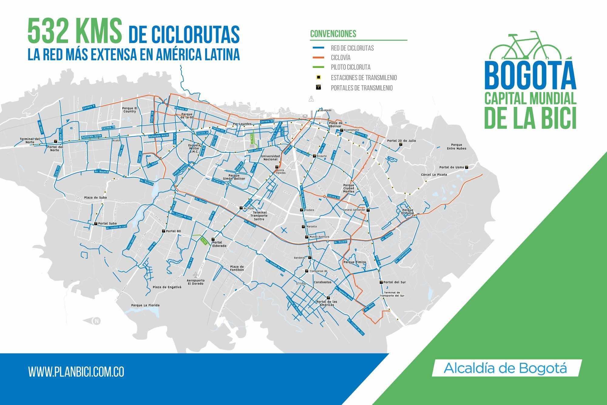 Red de ciclo-rutas y ciclovías para el Día Sin Carro