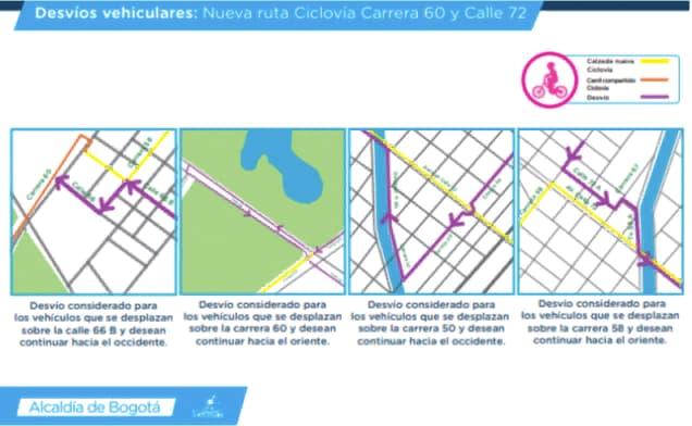 Desvíos por el nuevo tramo de ciclovía (2)