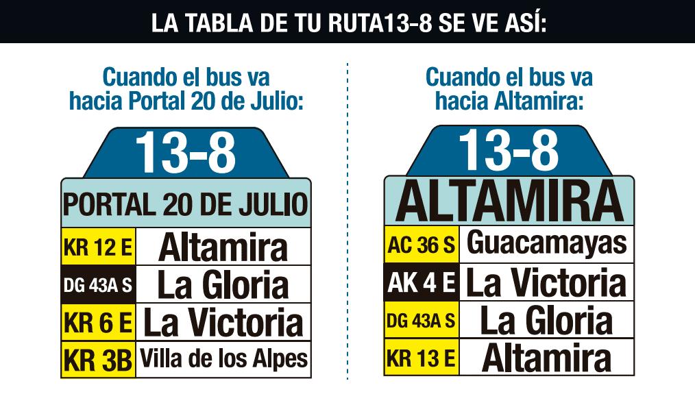 Tablas ruta urbana: 13-8 Portal 20 de Julio - Altamira
