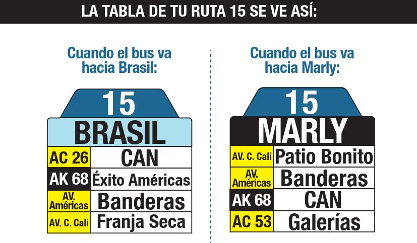 Tablas ruta urbana:: 15 Brasil - Marly