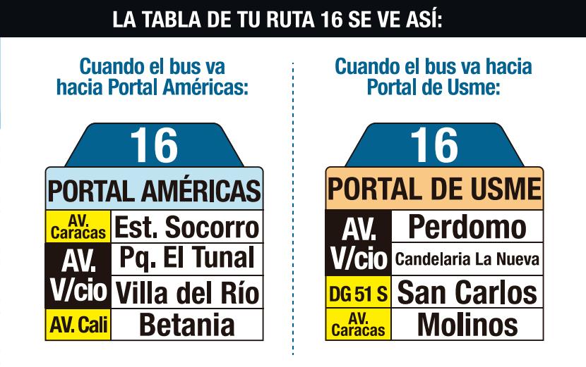 Tablas ruta urbana: 16 Portal Américas - Portal de Usme