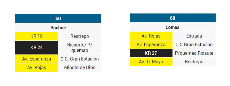 Tablas bus urbano: 60 Bachué - Lomas