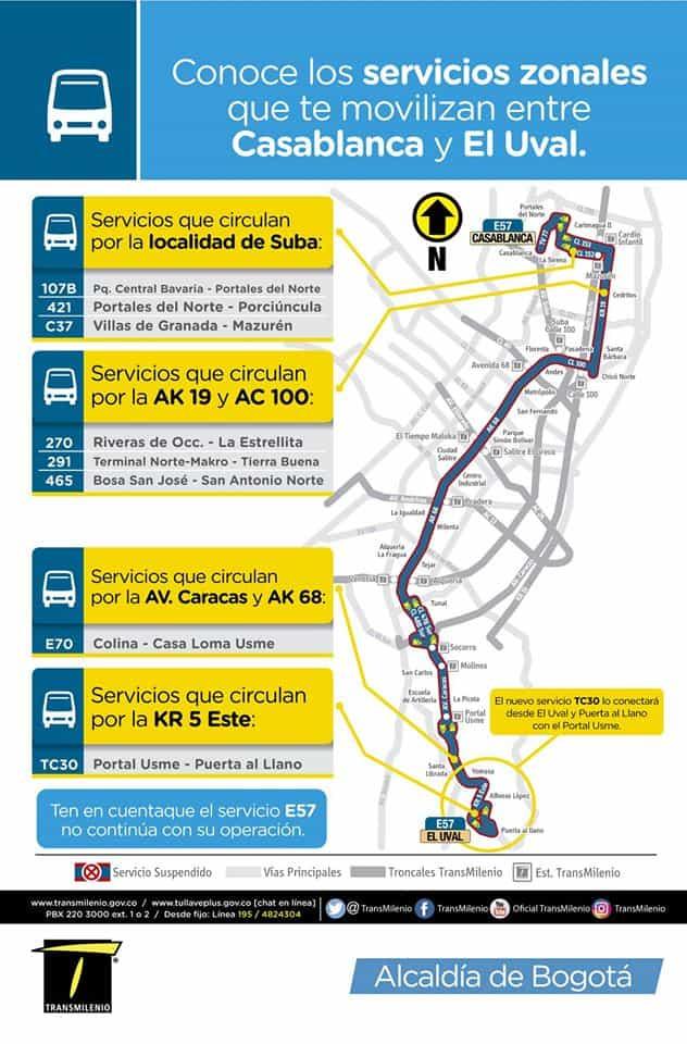 Rutas alternativas a la desaparecida E57