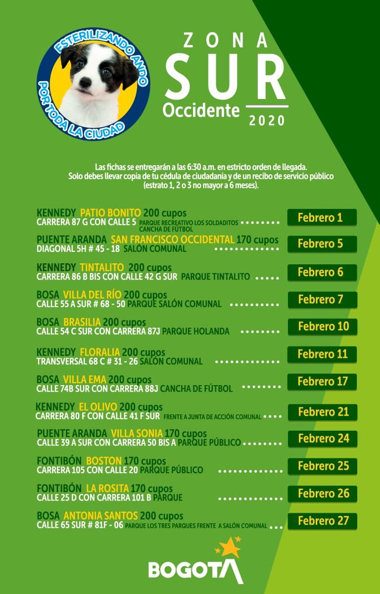 Esterilizaciones programadas para la Zona Sur Occidente en Bogotá, febrero de 2020