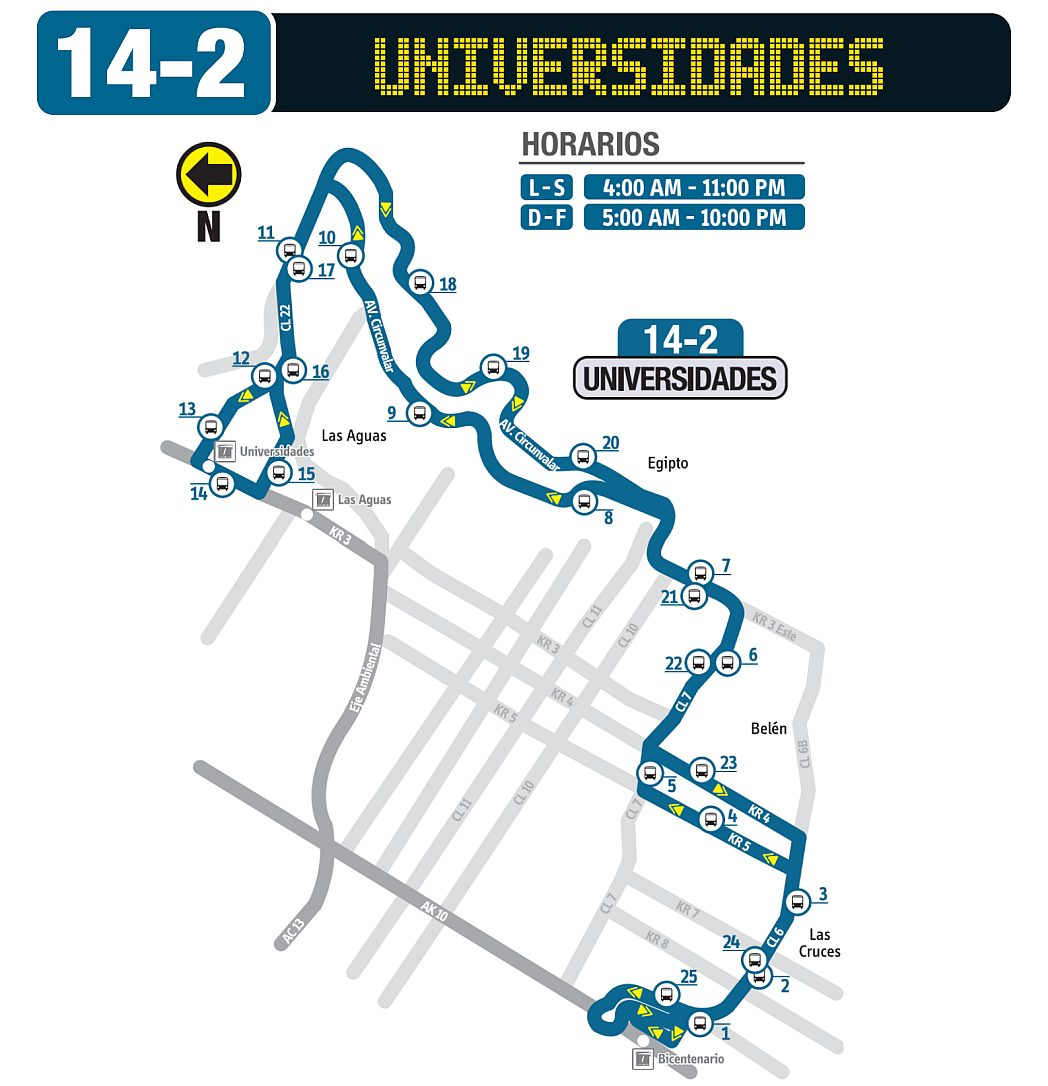 Mapa bus urbano: 14-2 Universidades