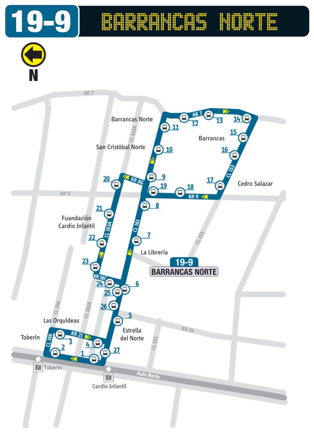 Mapa bus urbano: 19-9 Barrancas Norte