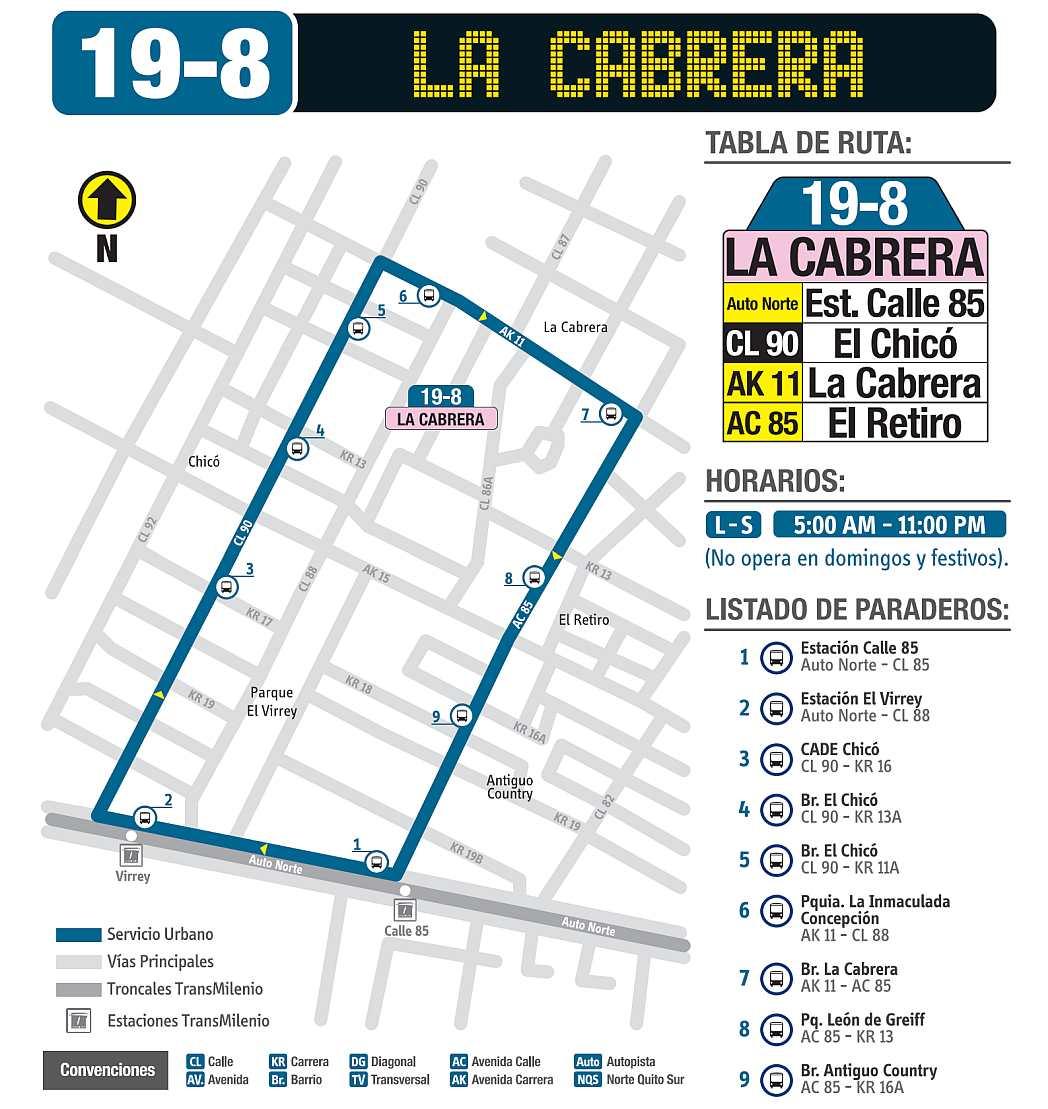 Mapa bus urbano: 19-8 La Cabrera
