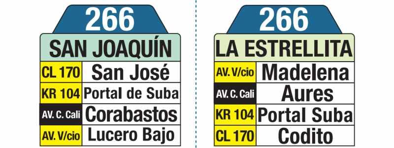 266 La Estrellita - San Joaquín, letrero tabla bus del SITP