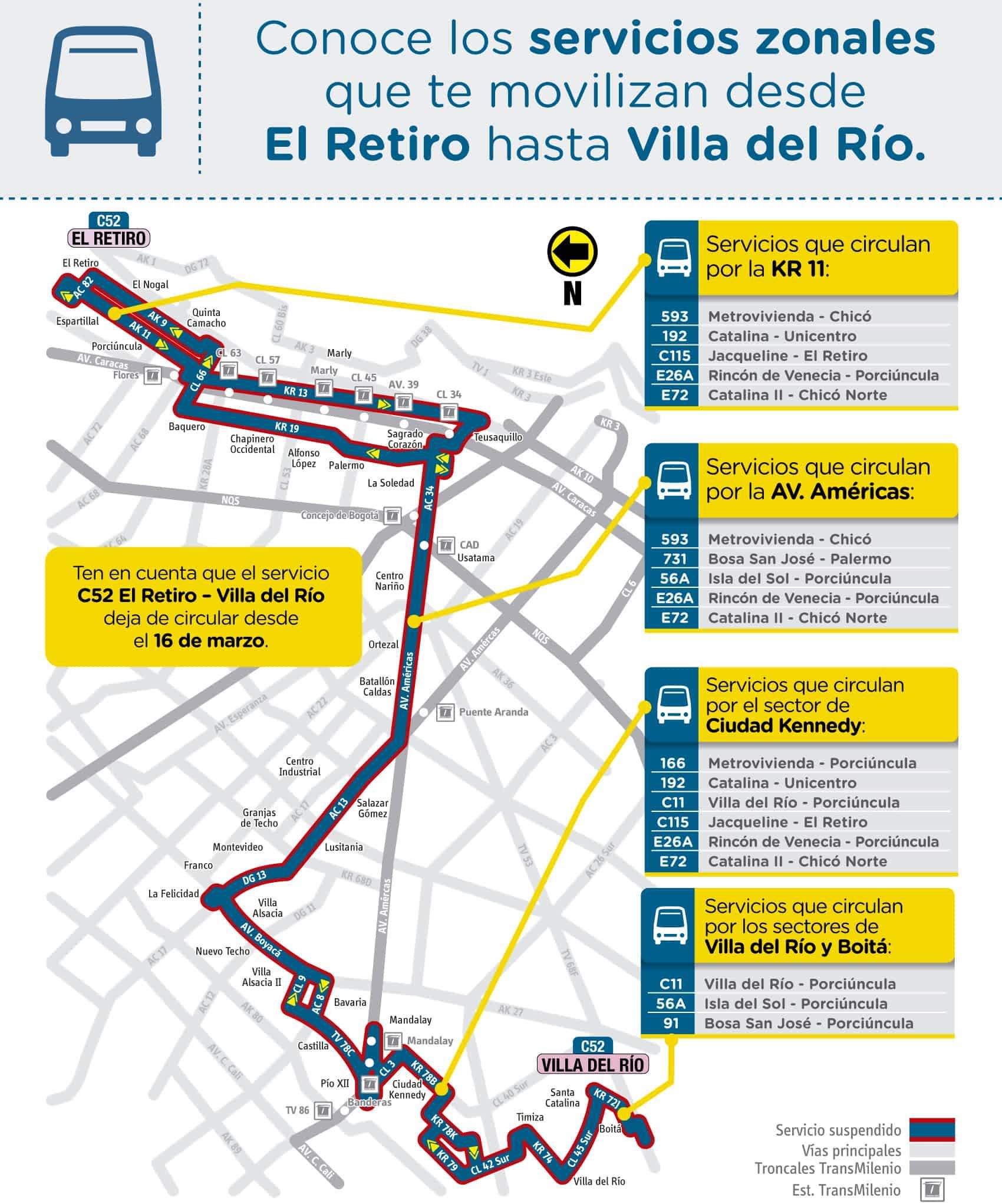 Rutas alternativas a la urbana C52 El Retiro - Villa del Río