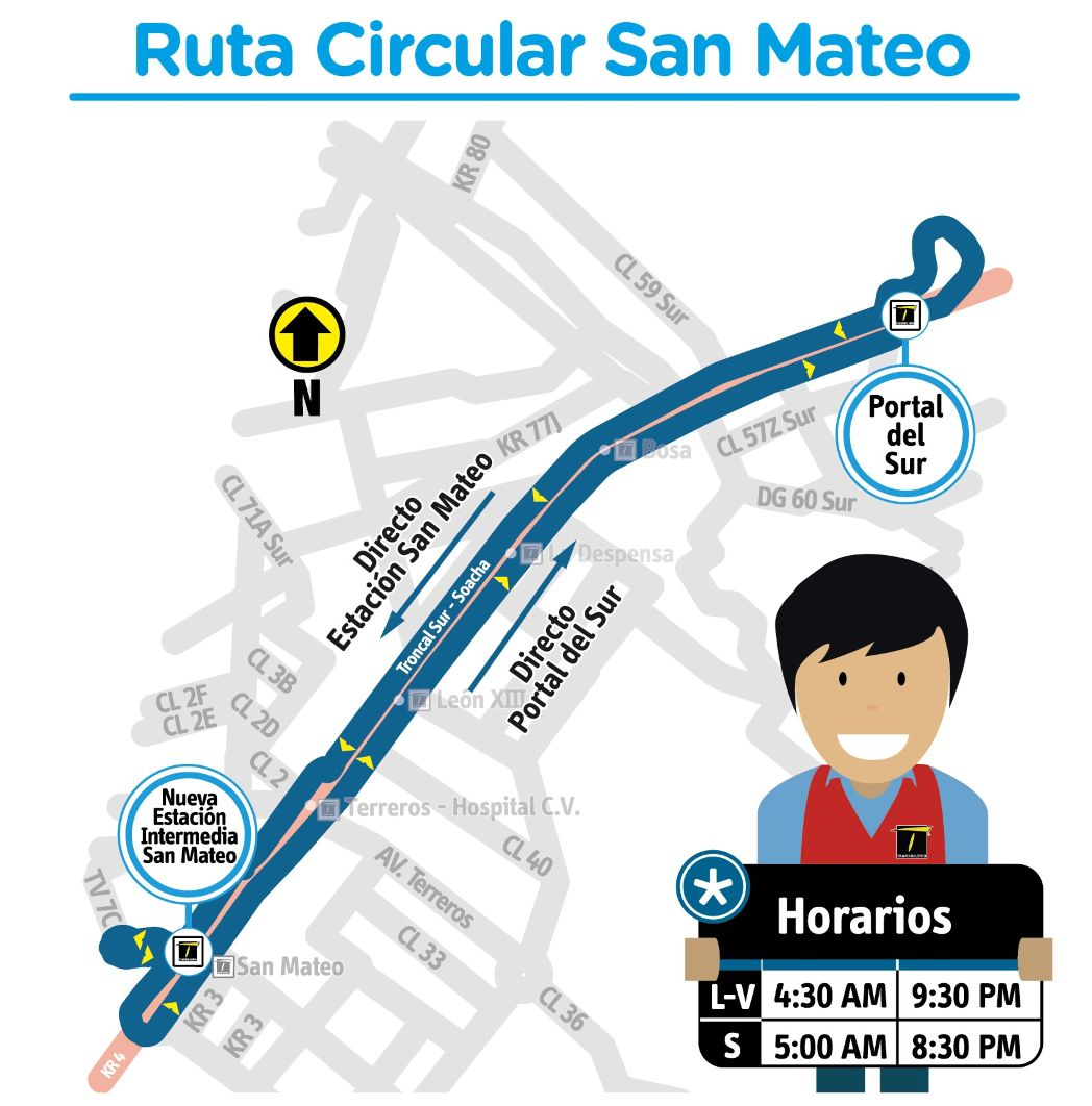 Ruta Circular San Mateo, mapa bus urbano Bogotá