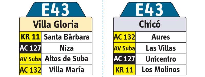 E43 Villa Gloria - Chicó, letrero tabla bus del SITP