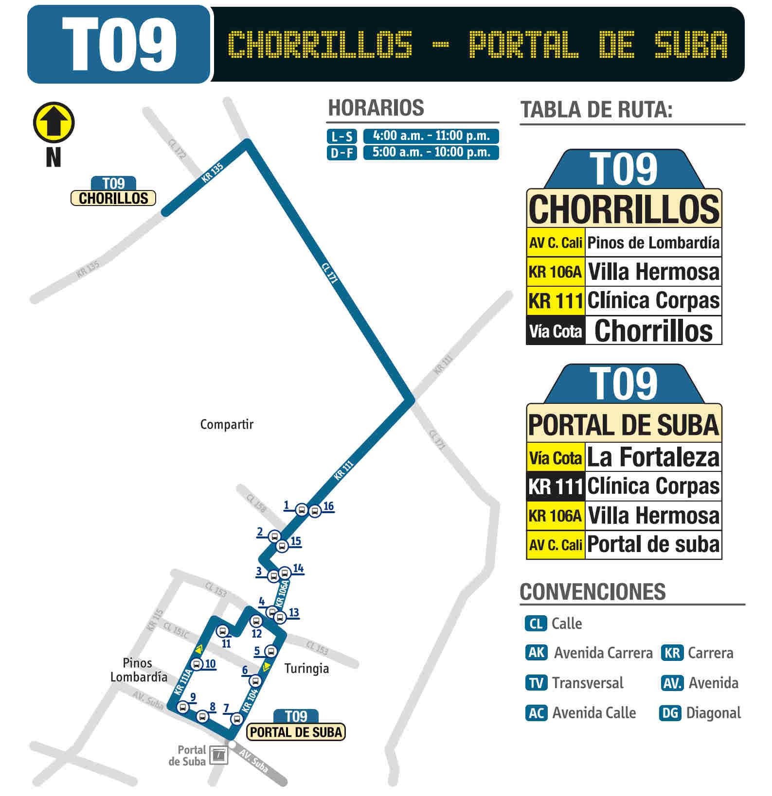 T09 Chorrillos - Portal de Suba, mapa bus urbano Bogotá
