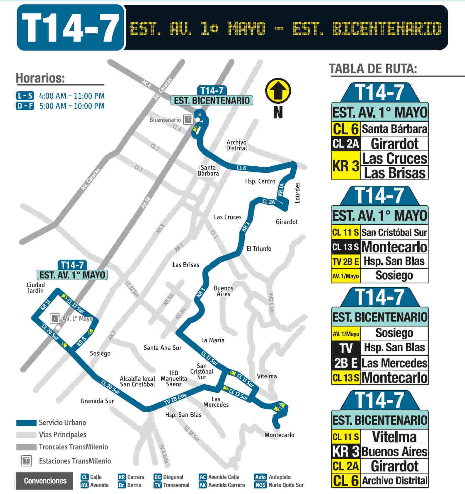 T14-7 Estación Bicentenario - Estación Avenida 1 Mayo, mapa bus urbano Bogotá