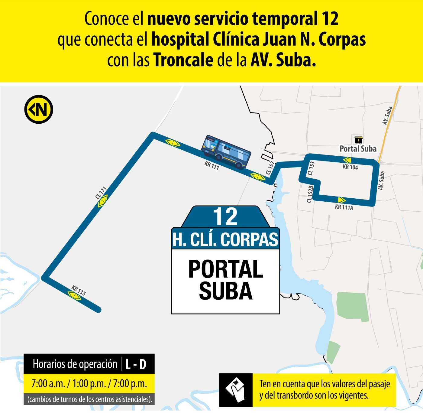 Ruta 12 – Hospital Clínica Juan N. Corpas (profesionales y trabajadores sector salud)