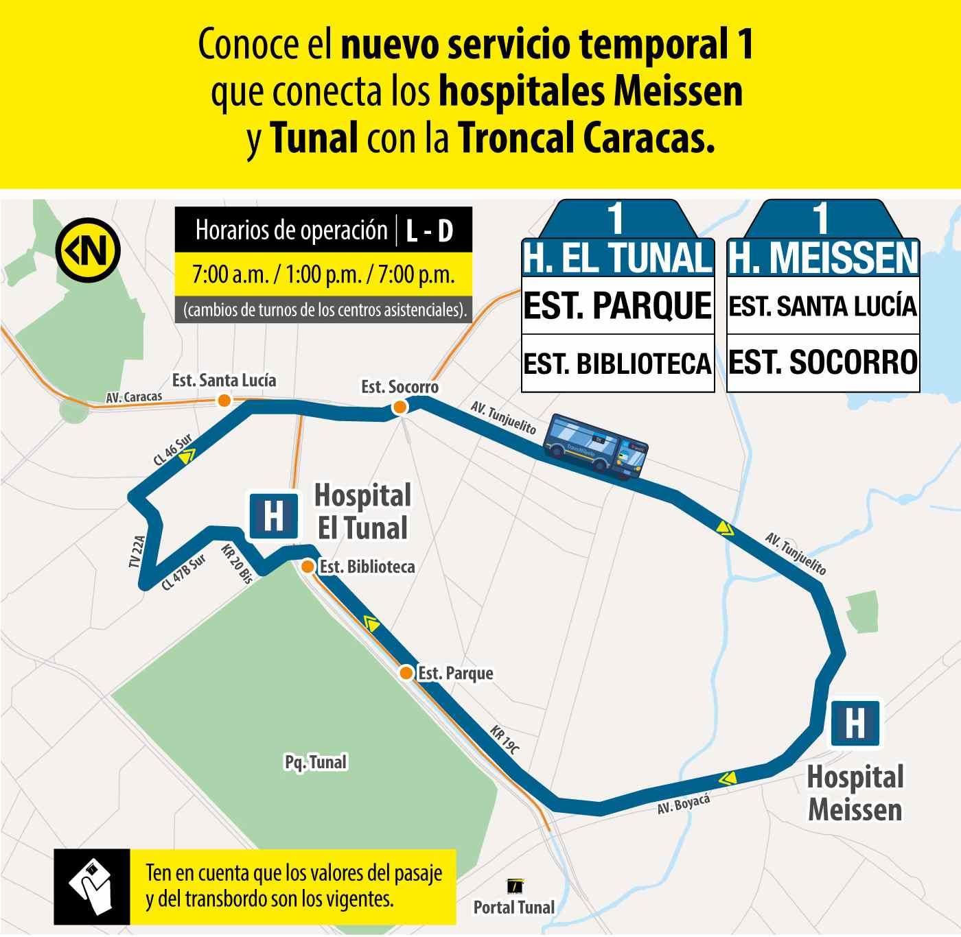 Ruta 1 - Hospital El Tunal (profesionales y trabajadores sector salud)