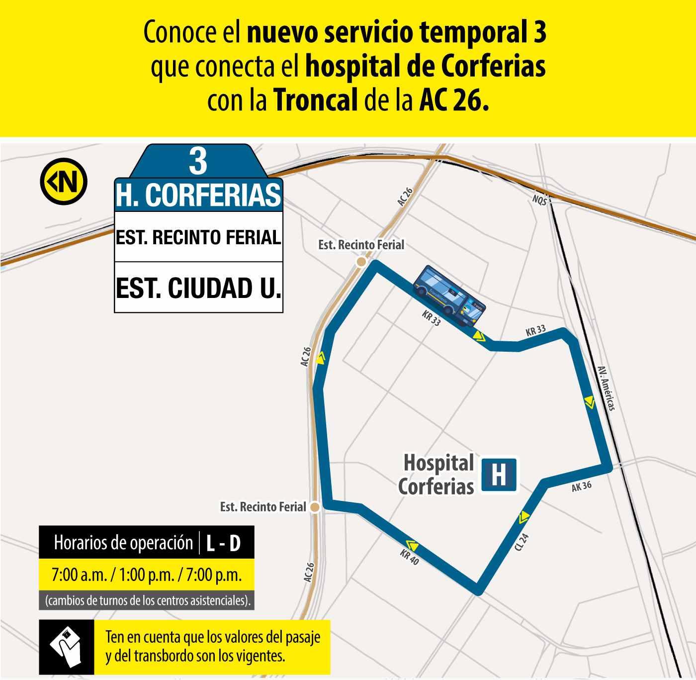 Ruta 3 – Hospital temporal Corferias (profesionales y trabajadores sector salud)