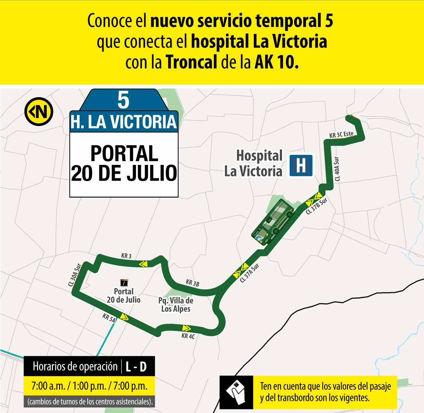 Ruta 5 – Hospital La Victoria (profesionales y trabajadores sector salud)