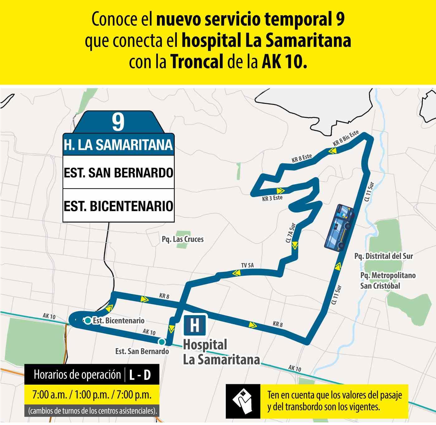 Ruta 9 – Hospital La Samaritana (profesionales y trabajadores sector salud)