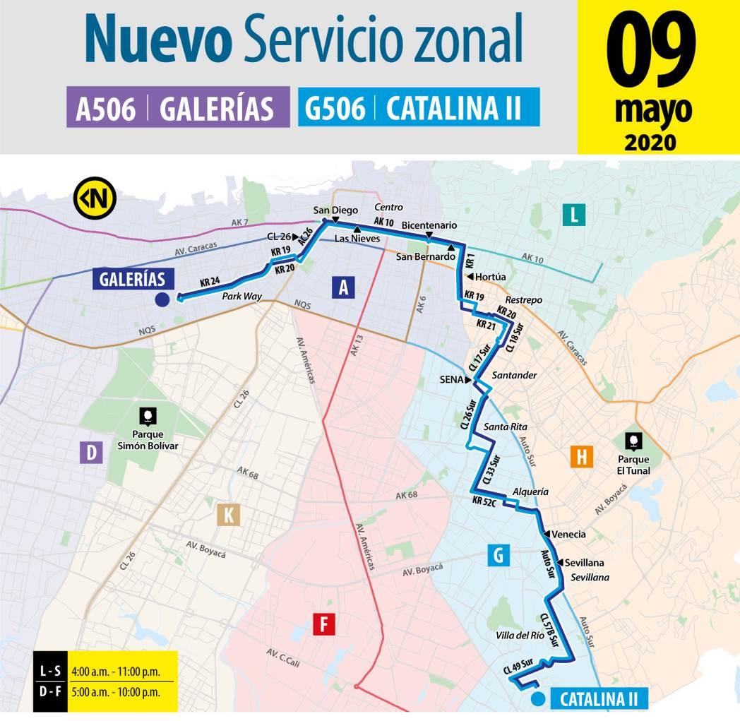 Ruta SITP: A506-G506 Galerías ↔ Catalina II [Urbana] - mapa