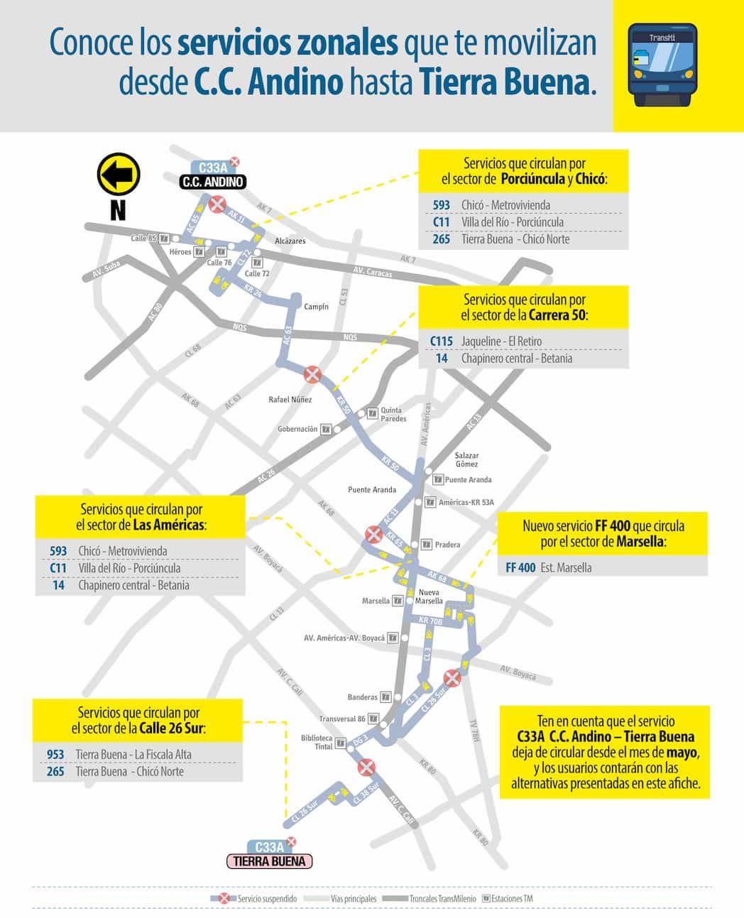Información sobre rutas alternativas a la C33A